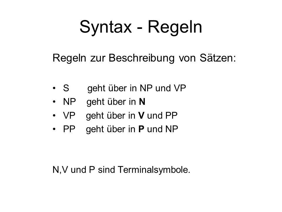 Syntax - Regeln Regeln zur Beschreibung von Sätzen: S geht über in NP und VP NP geht über in N VP geht über in V und PP PP geht über in P und NP N,V und P sind Terminalsymbole.