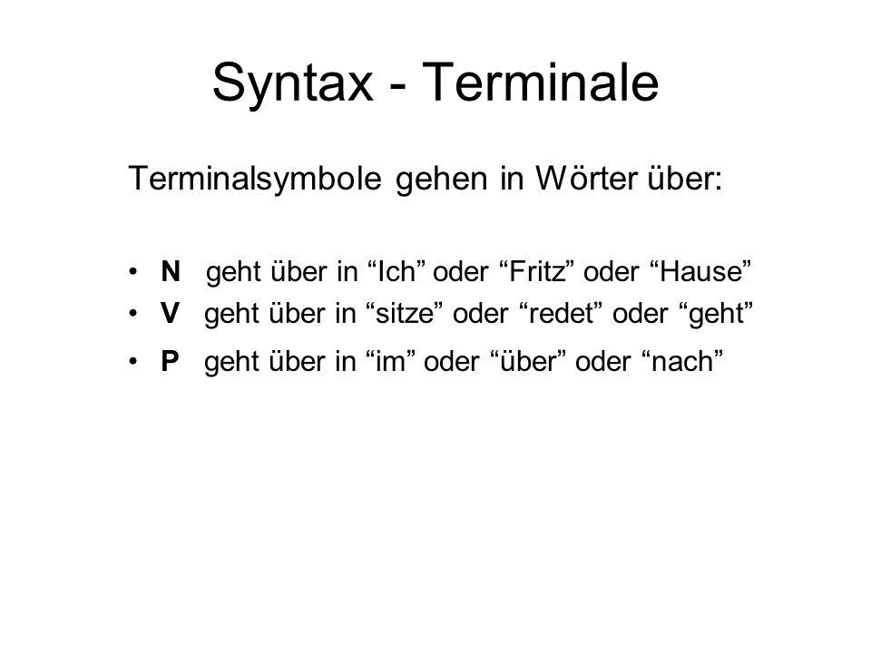 Syntax - Terminale Terminalsymbole gehen in Wörter über: N geht über in Ich oder Fritz oder Hause V geht über in sitze oder redet oder geht P geht über in im oder über oder nach