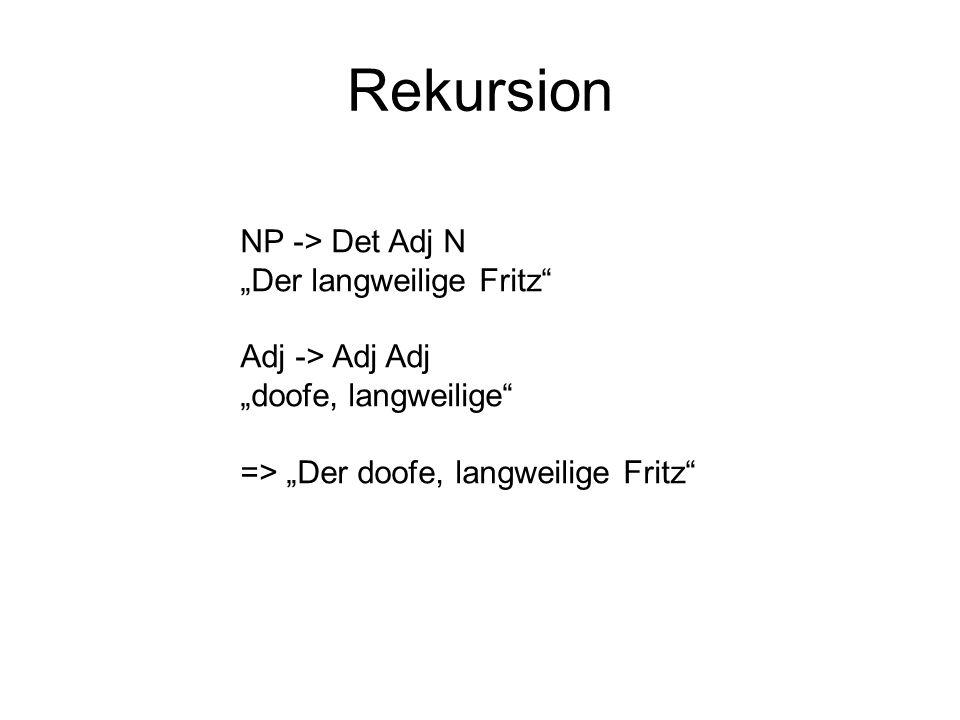 Rekursion NP -> Det Adj N Der langweilige Fritz Adj -> Adj Adj doofe, langweilige => Der doofe, langweilige Fritz