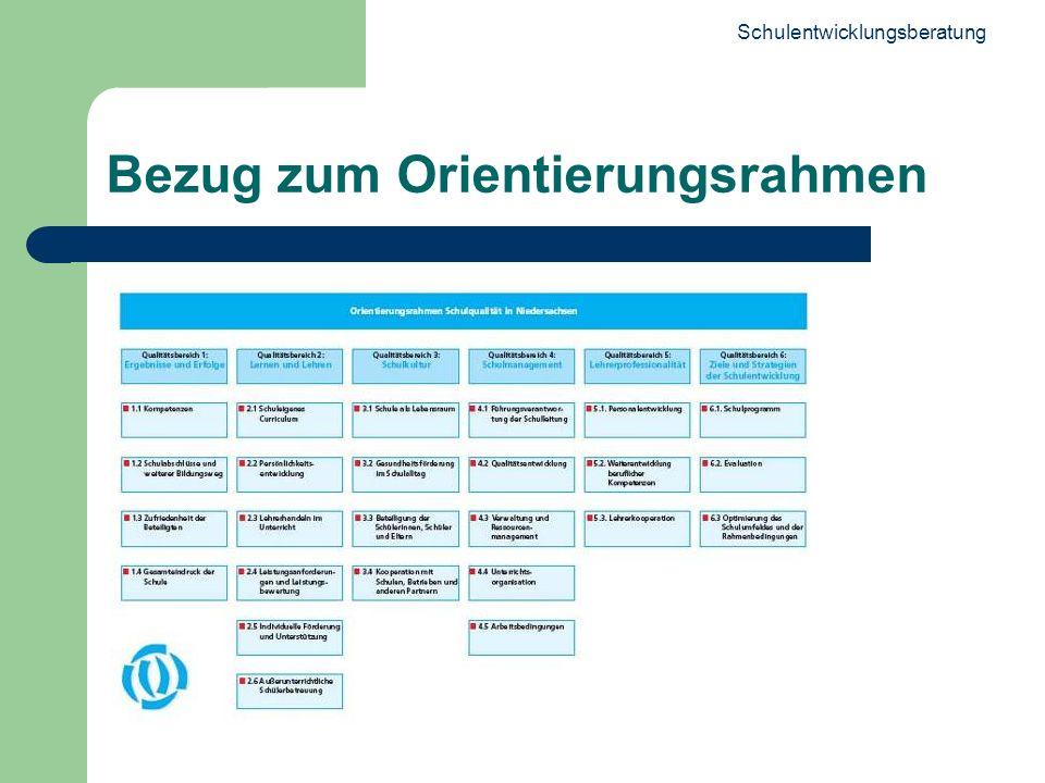 Schulentwicklungsberatung 11 Bezug zum Orientierungsrahmen