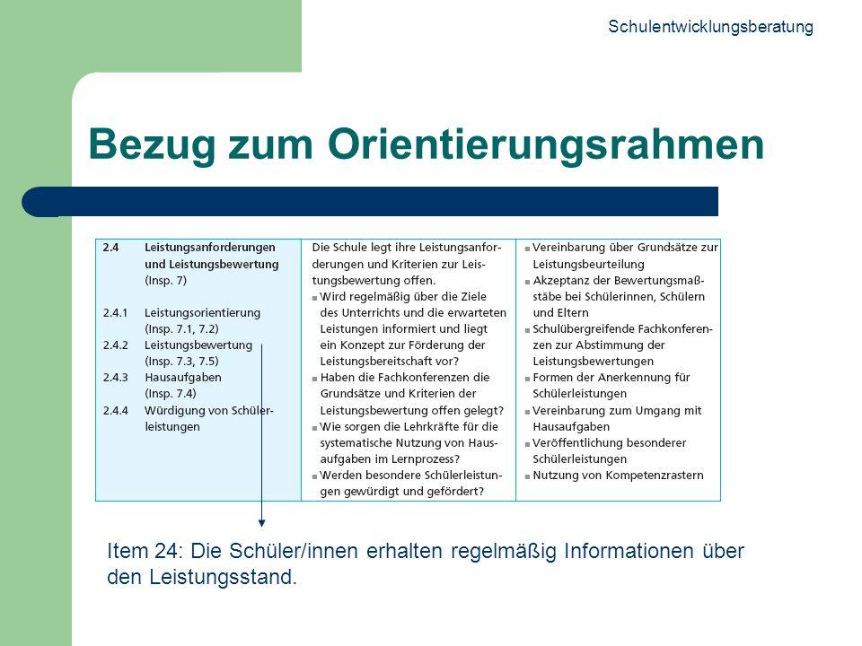 Schulentwicklungsberatung 12 Bezug zum Orientierungsrahmen Item 24: Die Schüler/innen erhalten regelmäßig Informationen über den Leistungsstand.