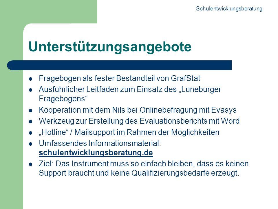 Schulentwicklungsberatung 25 Unterstützungsangebote Fragebogen als fester Bestandteil von GrafStat Ausführlicher Leitfaden zum Einsatz des Lüneburger