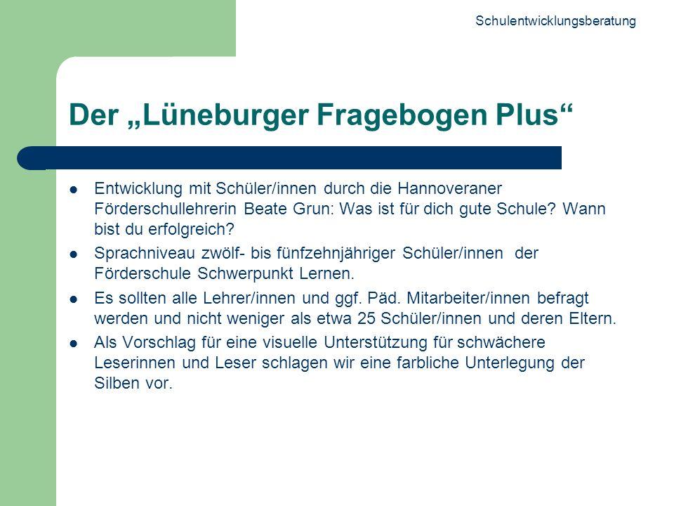 Schulentwicklungsberatung 26 Der Lüneburger Fragebogen Plus Entwicklung mit Schüler/innen durch die Hannoveraner Förderschullehrerin Beate Grun: Was i