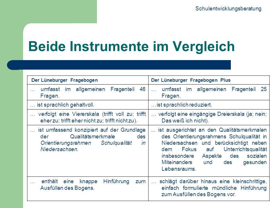 Schulentwicklungsberatung 27 Beide Instrumente im Vergleich Der Lüneburger FragebogenDer Lüneburger Fragebogen Plus … umfasst im allgemeinen Fragenteil 46 Fragen.
