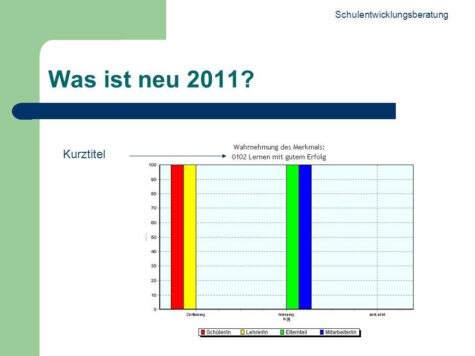 Schulentwicklungsberatung 7 Was ist neu 2011? Kurztitel
