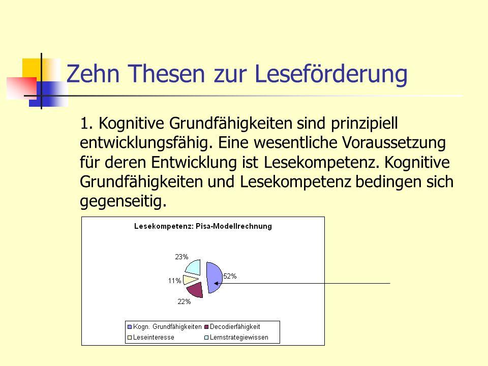 Zehn Thesen zur Leseförderung 1. Kognitive Grundfähigkeiten sind prinzipiell entwicklungsfähig. Eine wesentliche Voraussetzung für deren Entwicklung i