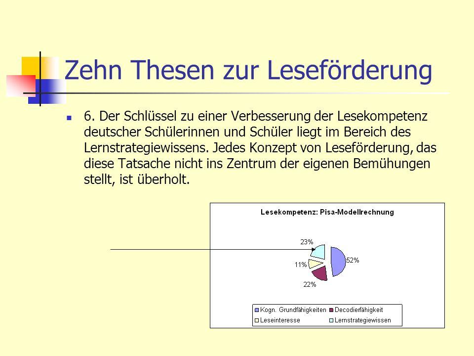 Zehn Thesen zur Leseförderung 6. Der Schlüssel zu einer Verbesserung der Lesekompetenz deutscher Schülerinnen und Schüler liegt im Bereich des Lernstr