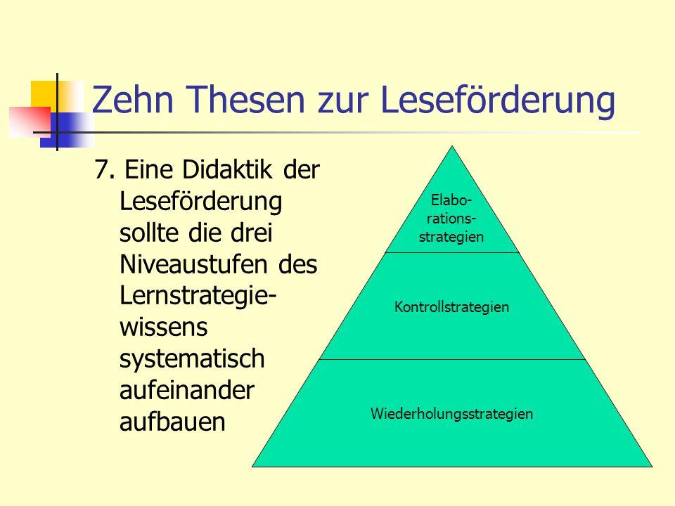 Zehn Thesen zur Leseförderung 7. Eine Didaktik der Leseförderung sollte die drei Niveaustufen des Lernstrategie- wissens systematisch aufeinander aufb