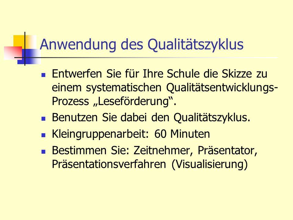 Anwendung des Qualitätszyklus Entwerfen Sie für Ihre Schule die Skizze zu einem systematischen Qualitätsentwicklungs- Prozess Leseförderung. Benutzen