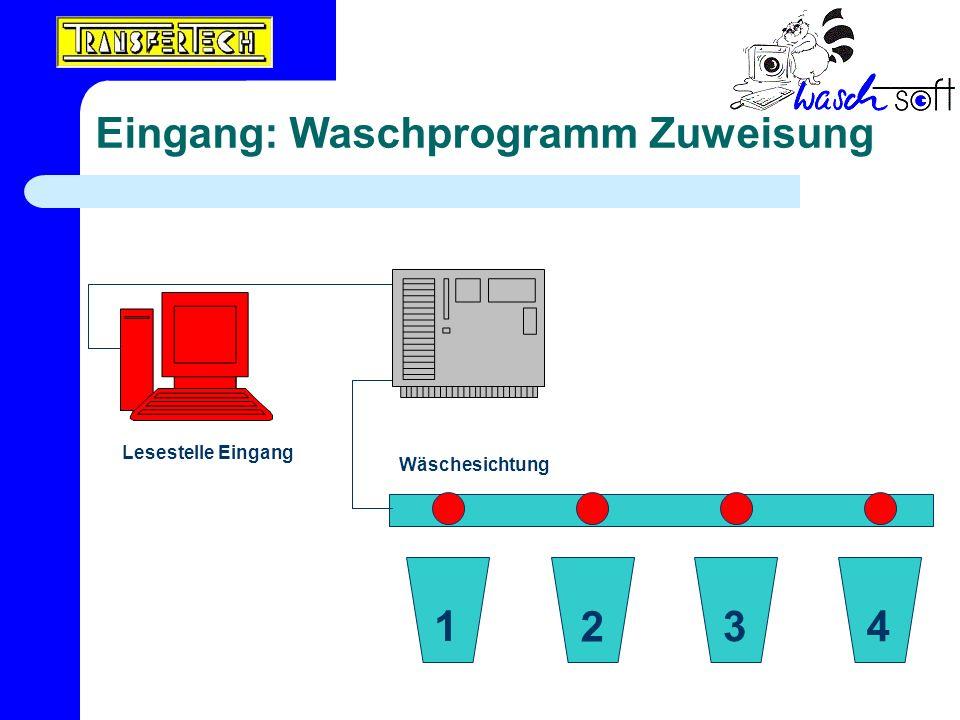 Eingang: Waschprogramm Zuweisung Lesestelle Eingang Wäschesichtung 1 2 34