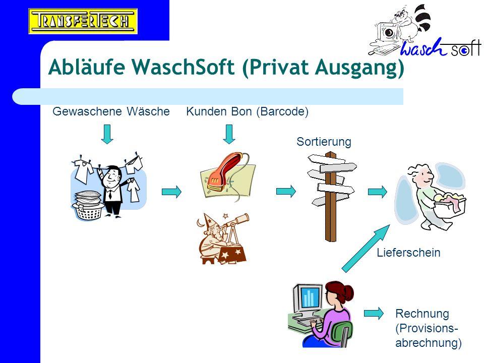Abläufe WaschSoft (Privat Ausgang) Gewaschene WäscheKunden Bon (Barcode) Sortierung Lieferschein Rechnung (Provisions- abrechnung)