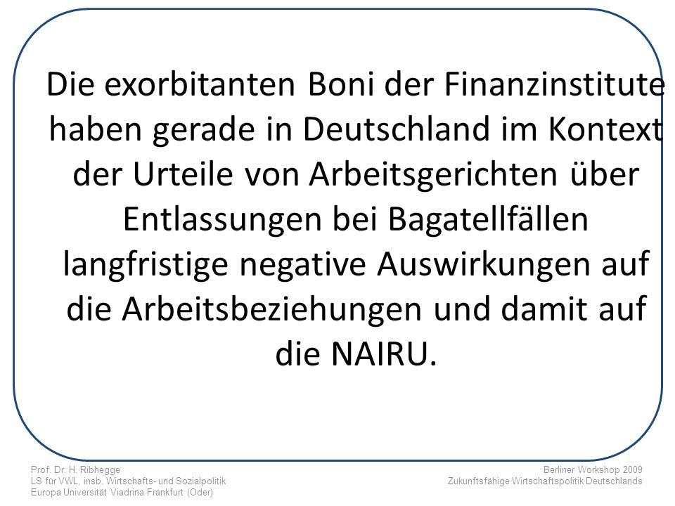 Prof. Dr. H. Ribhegge LS für VWL, insb.