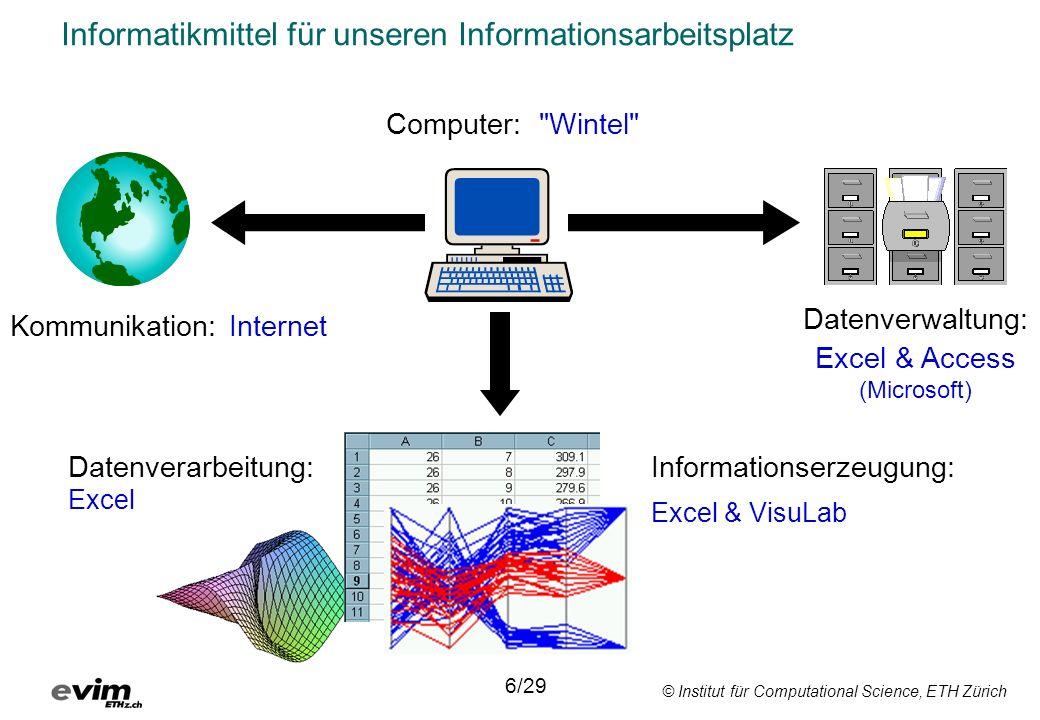 © Institut für Computational Science, ETH Zürich 22/29 Rangliste der Kantone.