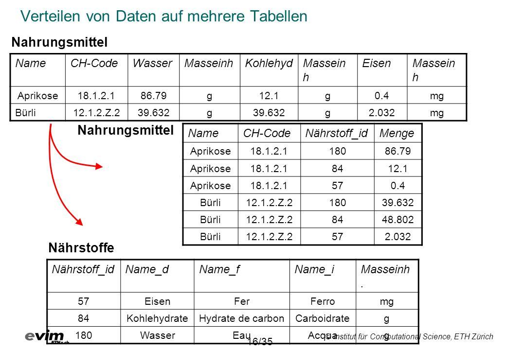 © Institut für Computational Science, ETH Zürich Verteilen von Daten auf mehrere Tabellen NameCH-CodeNährstoff_idMenge Aprikose18.1.2.118086.79 Apriko