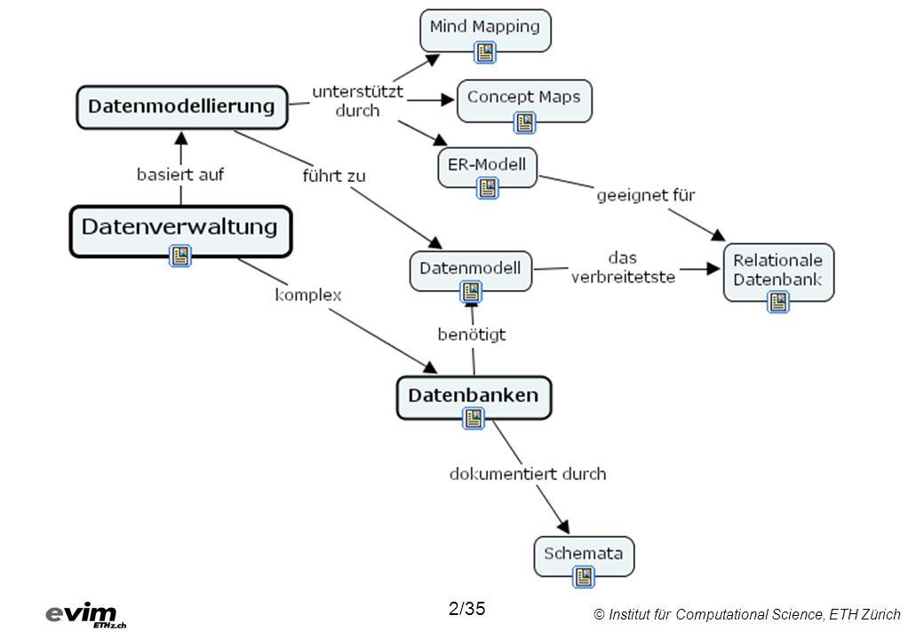 © Institut für Computational Science, ETH Zürich Modelle vs.