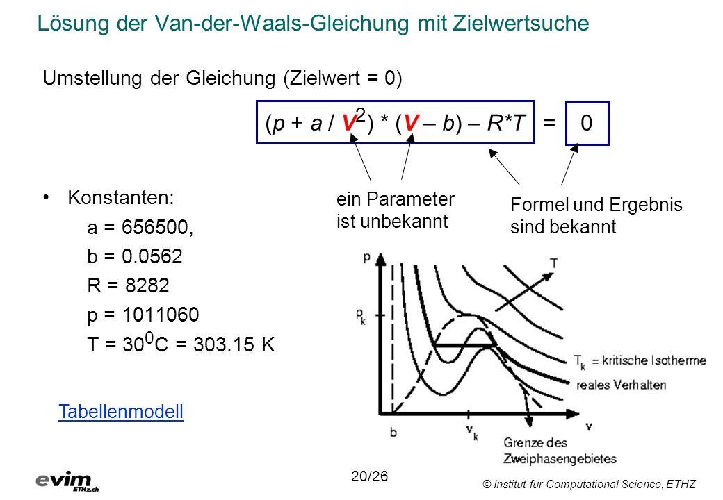 © Institut für Computational Science, ETHZ Lösung der Van-der-Waals-Gleichung mit Zielwertsuche Umstellung der Gleichung (Zielwert = 0) (p + a / V 2 )