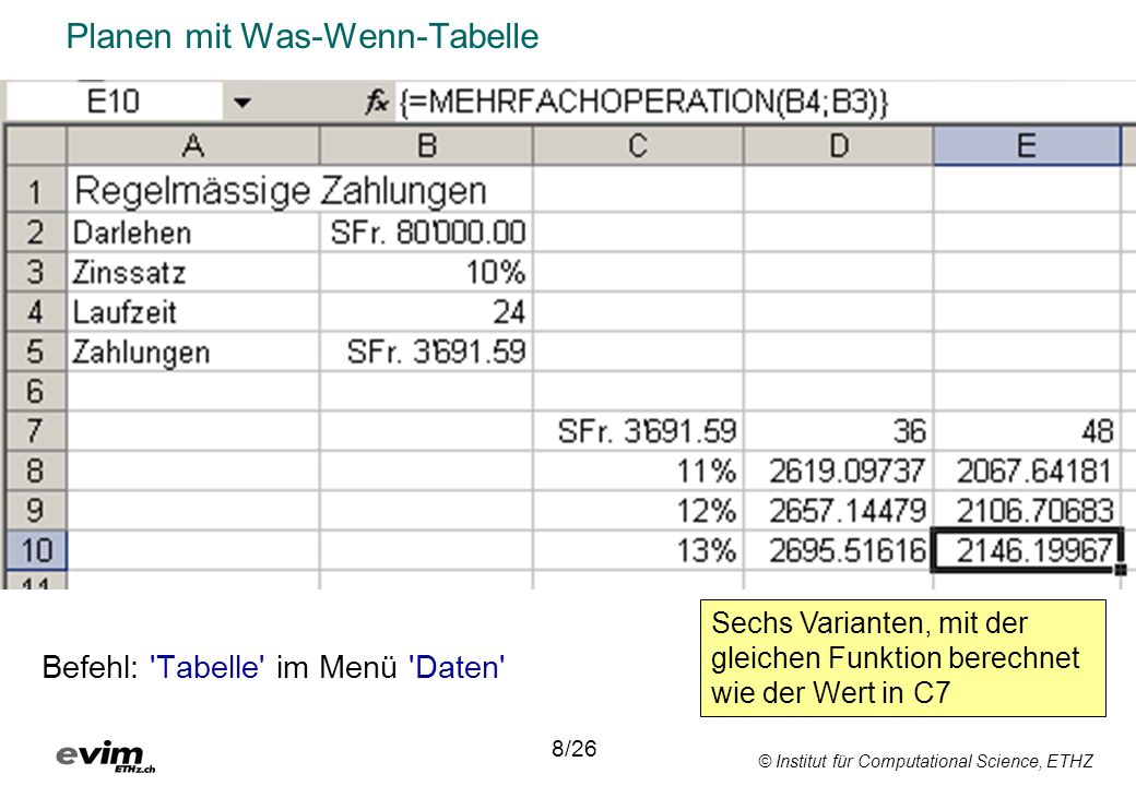 © Institut für Computational Science, ETHZ Planen mit Was-Wenn-Tabelle Befehl: 'Tabelle' im Menü 'Daten' 8/26 Sechs Varianten, mit der gleichen Funkti