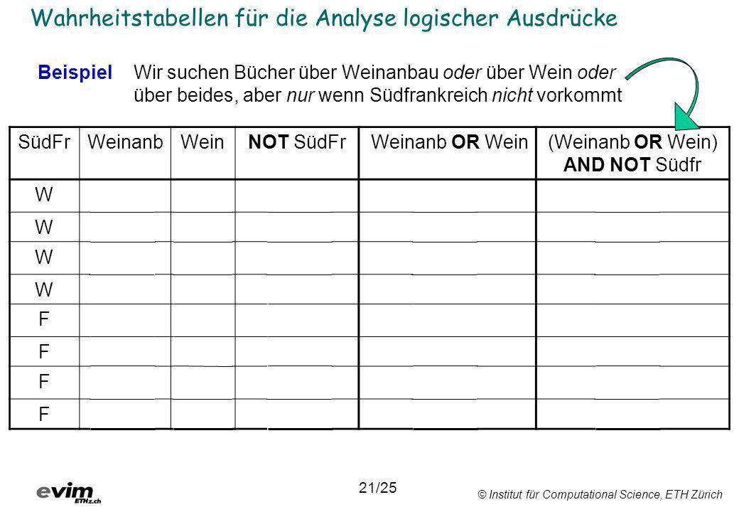 © Institut für Computational Science, ETH Zürich Wahrheitstabellen für die Analyse logischer Ausdrücke SüdFrWeinanbWeinNOT SüdFr Weinanb OR Wein(Weina