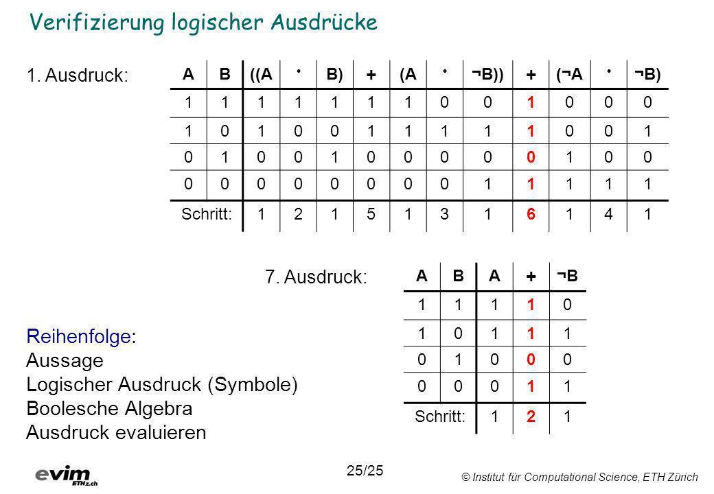 © Institut für Computational Science, ETH Zürich Verifizierung logischer Ausdrücke 25/25 AB((A B) + (A ¬B)) + (¬A ¬B) 1111111001000 1010011111001 0100