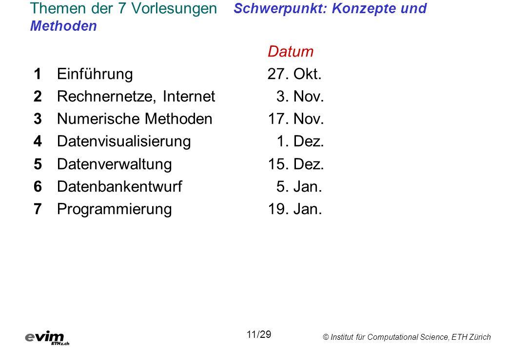 © Institut für Computational Science, ETH Zürich Datum 1Einführung27.