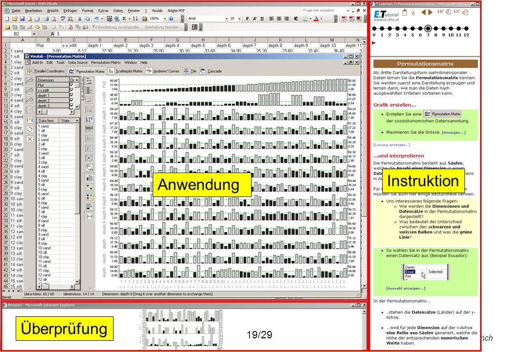 © Institut für Computational Science, ETH Zürich Anwendung Instruktion Überprüfung 19/29