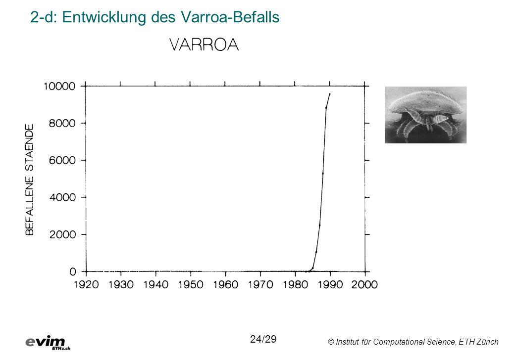 © Institut für Computational Science, ETH Zürich 24/29 2-d: Entwicklung des Varroa-Befalls