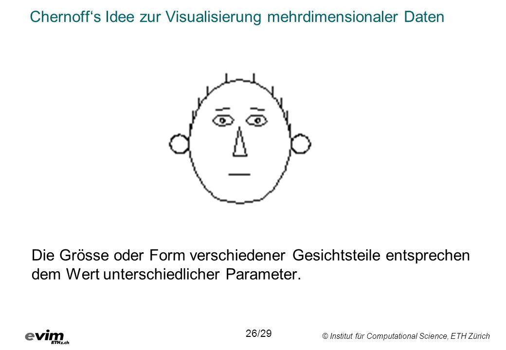 © Institut für Computational Science, ETH Zürich Chernoffs Idee zur Visualisierung mehrdimensionaler Daten Die Grösse oder Form verschiedener Gesichtsteile entsprechen dem Wert unterschiedlicher Parameter.
