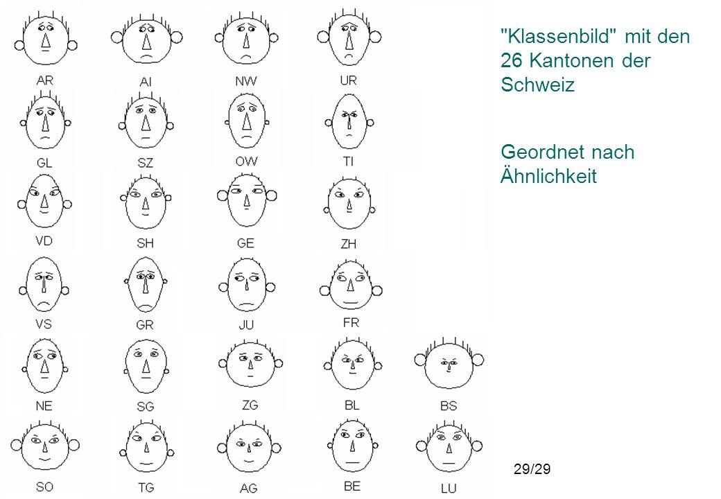 Klassenbild mit den 26 Kantonen der Schweiz Geordnet nach Ähnlichkeit 29/29