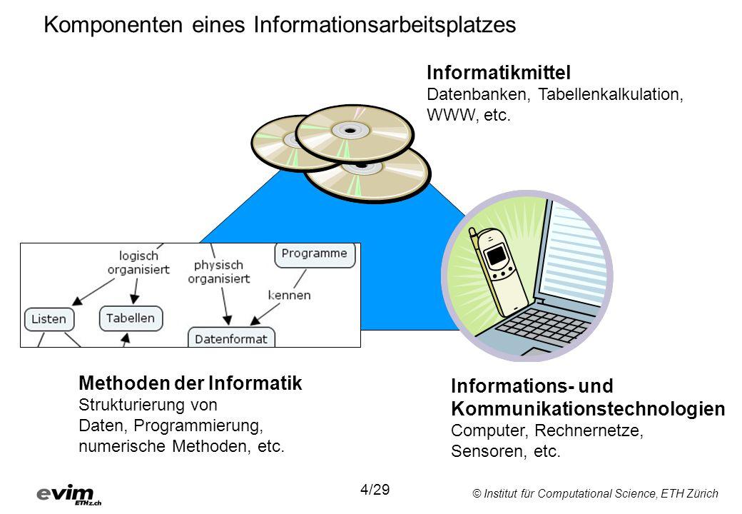 © Institut für Computational Science, ETH Zürich Komponenten eines Informationsarbeitsplatzes Informatikmittel Datenbanken, Tabellenkalkulation, WWW, etc.