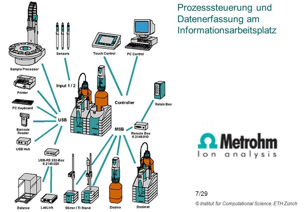 © Institut für Computational Science, ETH Zürich 7/29 Prozesssteuerung und Datenerfassung am Informationsarbeitsplatz