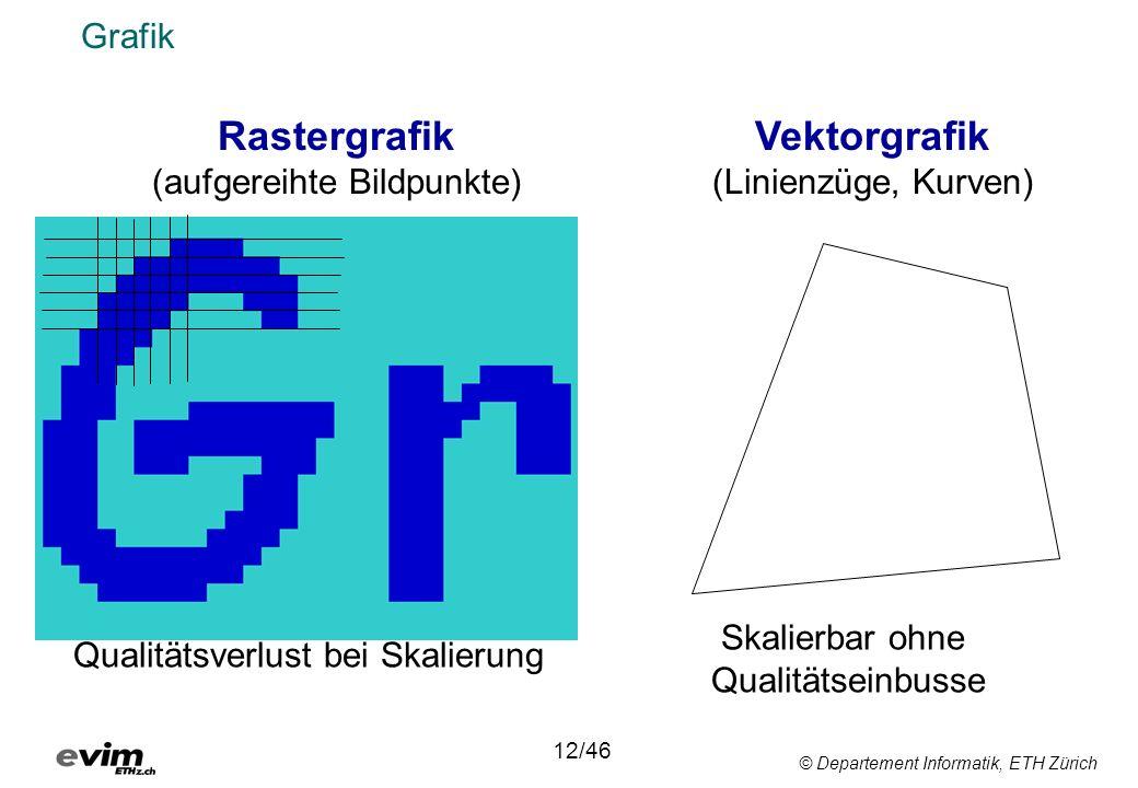 © Departement Informatik, ETH Zürich Grafik Rastergrafik (aufgereihte Bildpunkte) Vektorgrafik (Linienzüge, Kurven) Skalierbar ohne Qualitätseinbusse Qualitätsverlust bei Skalierung 12/46