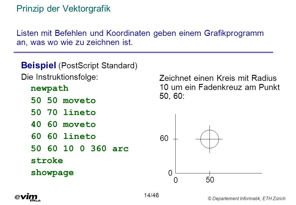 © Departement Informatik, ETH Zürich Prinzip der Vektorgrafik Beispiel (PostScript Standard) Die Instruktionsfolge: newpath 50 50 moveto 50 70 lineto