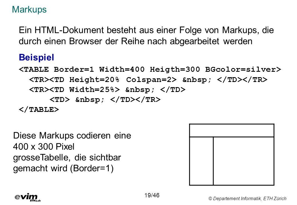 © Departement Informatik, ETH Zürich Markups Ein HTML-Dokument besteht aus einer Folge von Markups, die durch einen Browser der Reihe nach abgearbeitet werden Beispiel Diese Markups codieren eine 400 x 300 Pixel grosseTabelle, die sichtbar gemacht wird (Border=1) 19/46