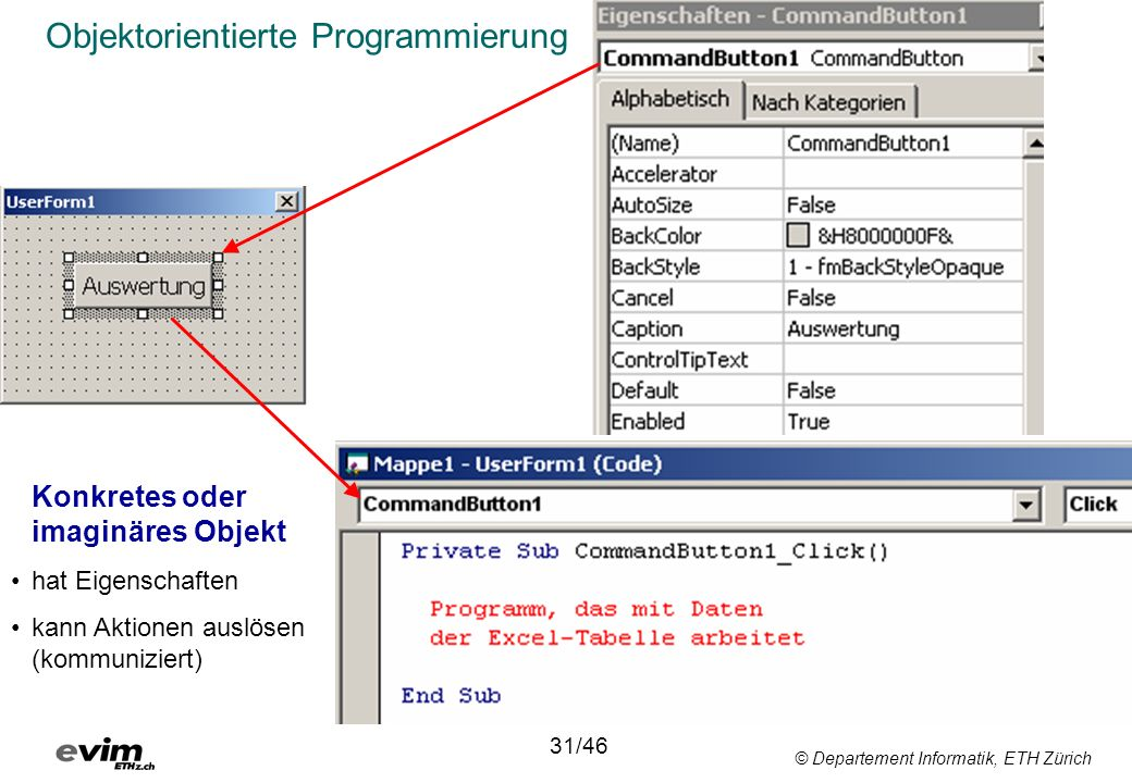 © Departement Informatik, ETH Zürich Objektorientierte Programmierung 31/46 Konkretes oder imaginäres Objekt hat Eigenschaften kann Aktionen auslösen (kommuniziert)