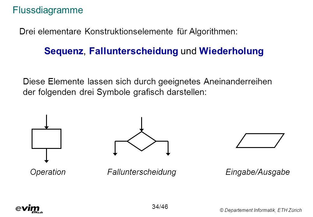 © Departement Informatik, ETH Zürich Flussdiagramme Drei elementare Konstruktionselemente für Algorithmen: Sequenz, Fallunterscheidung und Wiederholun