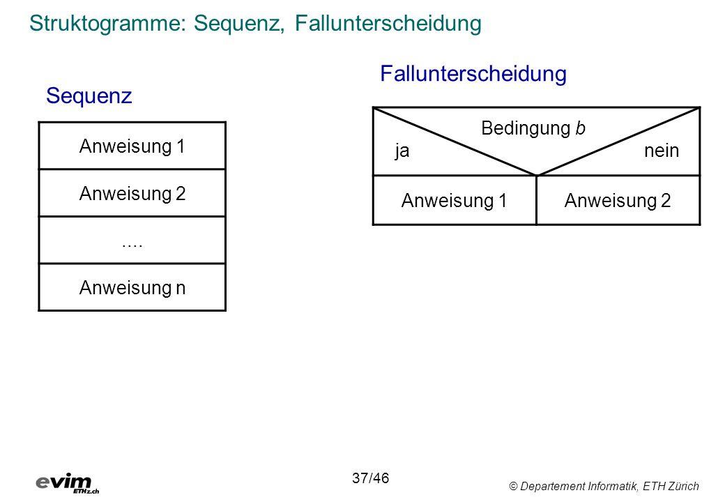 © Departement Informatik, ETH Zürich Struktogramme: Sequenz, Fallunterscheidung Sequenz Anweisung 1 Anweisung 2.... Anweisung n Fallunterscheidung Anw