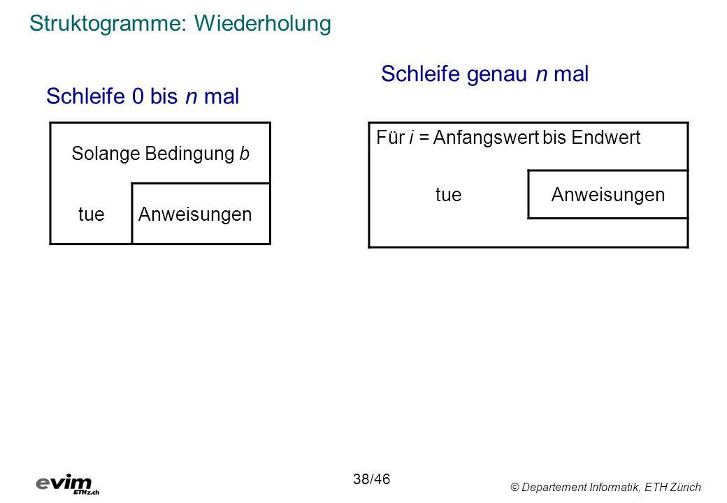 © Departement Informatik, ETH Zürich Struktogramme: Wiederholung Schleife 0 bis n mal Solange Bedingung b tueAnweisungen Schleife genau n mal Für i =