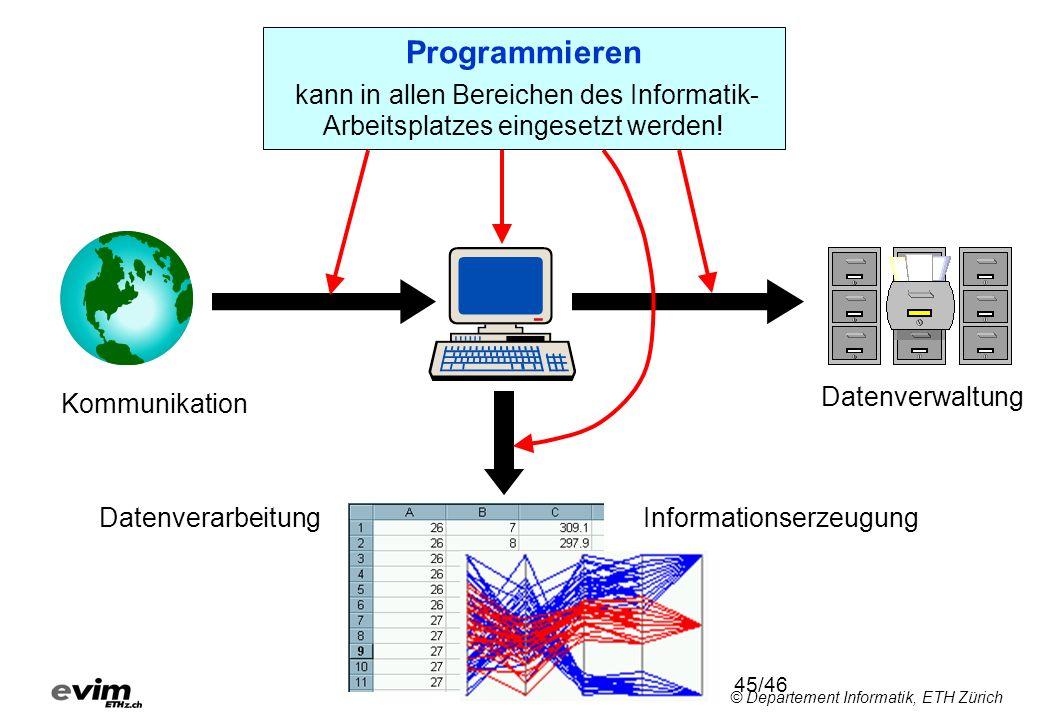 © Departement Informatik, ETH Zürich Programmieren kann in allen Bereichen des Informatik- Arbeitsplatzes eingesetzt werden! Datenverwaltung Informati