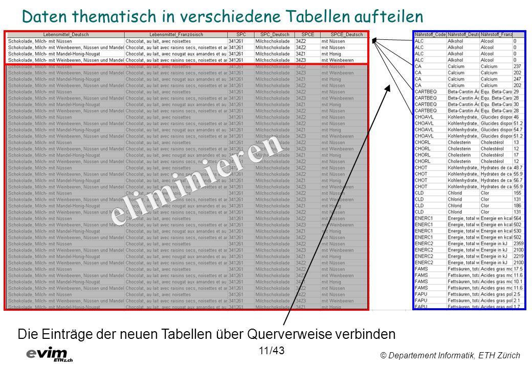 © Departement Informatik, ETH Zürich Daten thematisch in verschiedene Tabellen aufteilen 11/43 Die Einträge der neuen Tabellen über Querverweise verbi