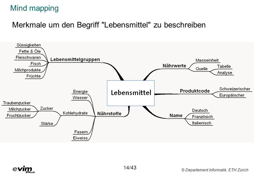 © Departement Informatik, ETH Zürich Mind mapping 14/43 Merkmale um den Begriff