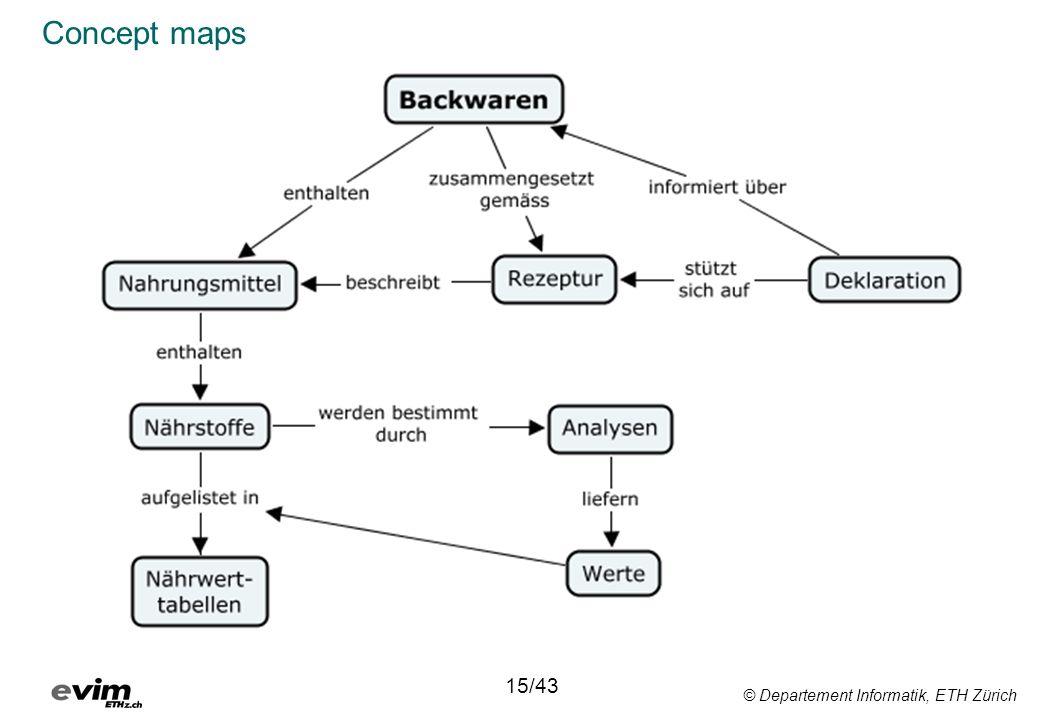 © Departement Informatik, ETH Zürich Concept maps 15/43