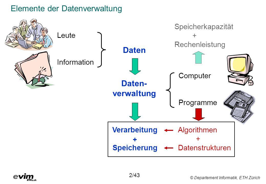 © Departement Informatik, ETH Zürich Elemente der Datenverwaltung Leute Information Daten Computer Programme Daten- verwaltung Verarbeitung + Speicher