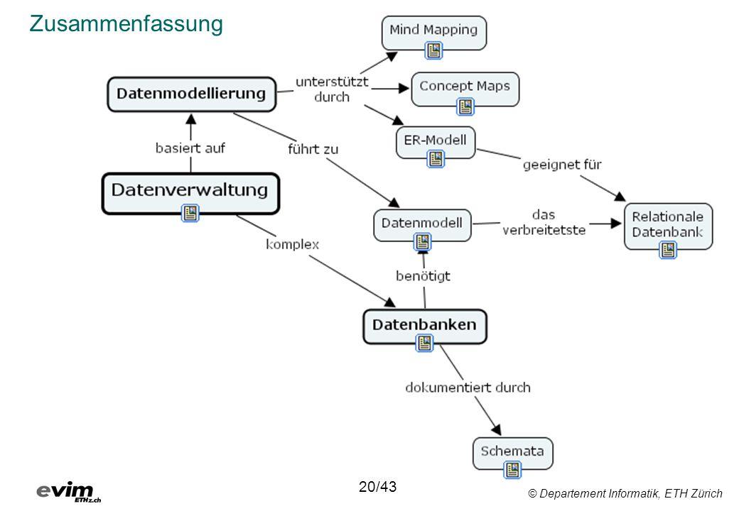 © Departement Informatik, ETH Zürich 20/43 Zusammenfassung