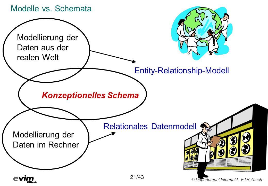 © Departement Informatik, ETH Zürich Modelle vs. Schemata Modellierung der Daten aus der realen Welt Modellierung der Daten im Rechner Konzeptionelles