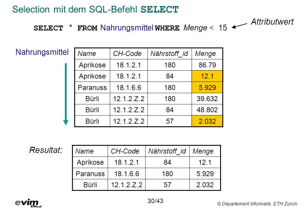 © Departement Informatik, ETH Zürich Selection mit dem SQL-Befehl SELECT SELECT * FROM Nahrungsmittel WHERE Menge < 15 Resultat: 30/43 NameCH-CodeNähr