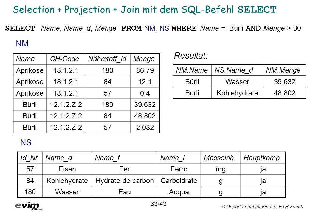 © Departement Informatik, ETH Zürich Selection + Projection + Join mit dem SQL-Befehl SELECT NameCH-CodeNährstoff_idMenge Aprikose18.1.2.118086.79 Apr