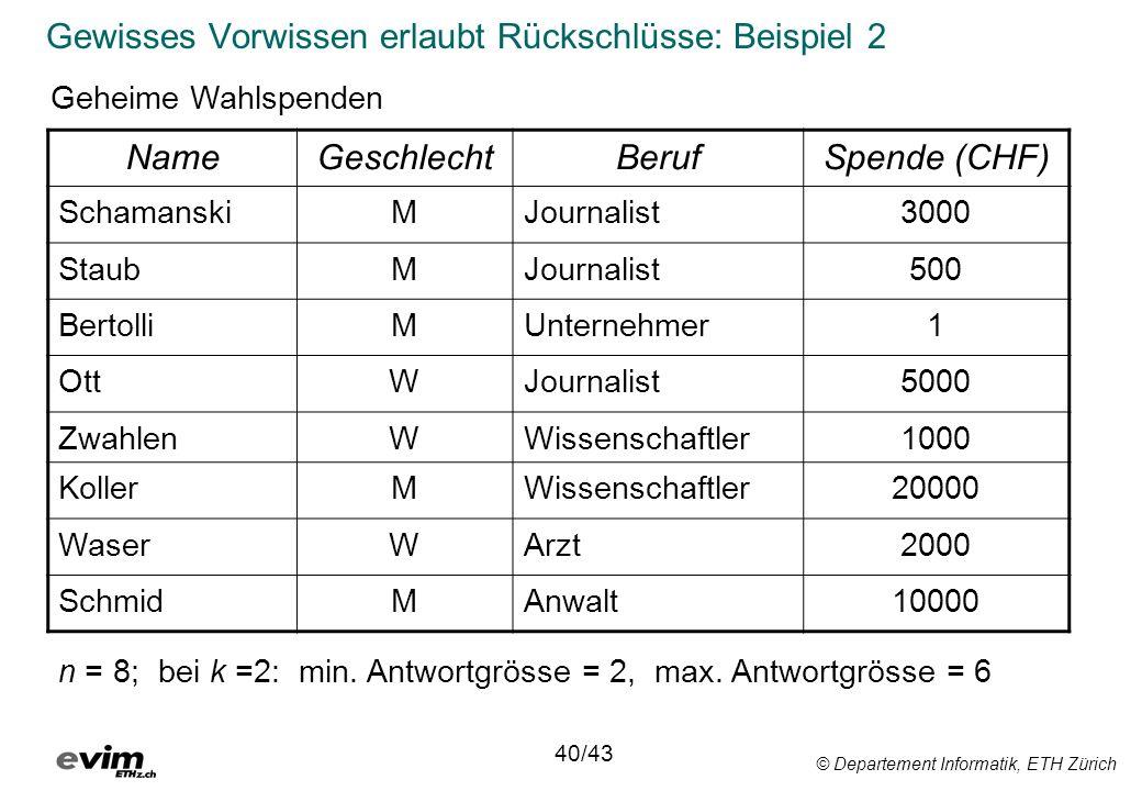 © Departement Informatik, ETH Zürich Gewisses Vorwissen erlaubt Rückschlüsse: Beispiel 2 NameGeschlechtBerufSpende (CHF) SchamanskiMJournalist3000 Sta