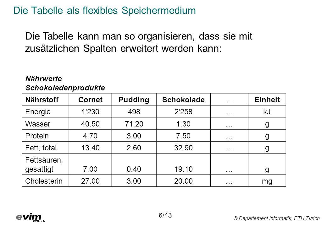 © Departement Informatik, ETH Zürich Die Tabelle als flexibles Speichermedium 6/43 Nährwerte Schokoladenprodukte NährstoffCornetPuddingSchokolade … Ei
