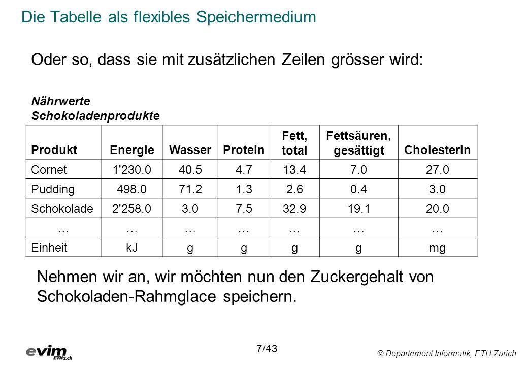 © Departement Informatik, ETH Zürich Die Tabelle als flexibles Speichermedium 7/43 Nährwerte Schokoladenprodukte ProduktEnergieWasserProtein Fett, tot