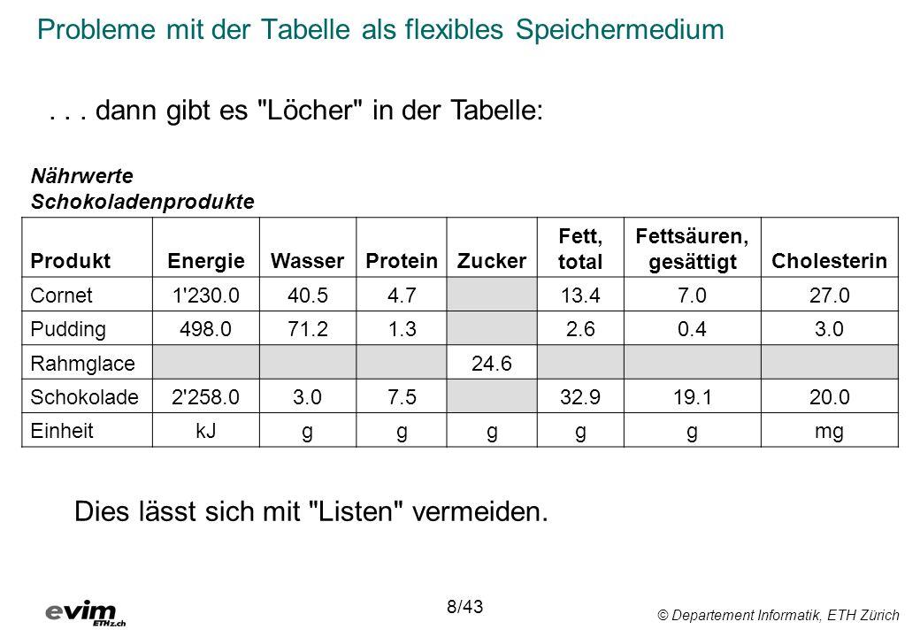 © Departement Informatik, ETH Zürich Probleme mit der Tabelle als flexibles Speichermedium 8/43 Nährwerte Schokoladenprodukte ProduktEnergieWasserProt